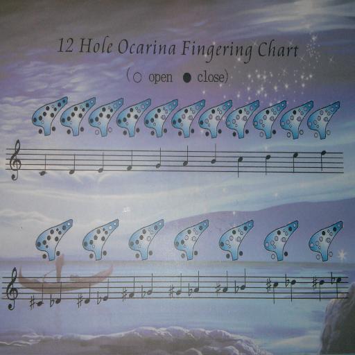 Twelve Hole Ocarina Fingerings